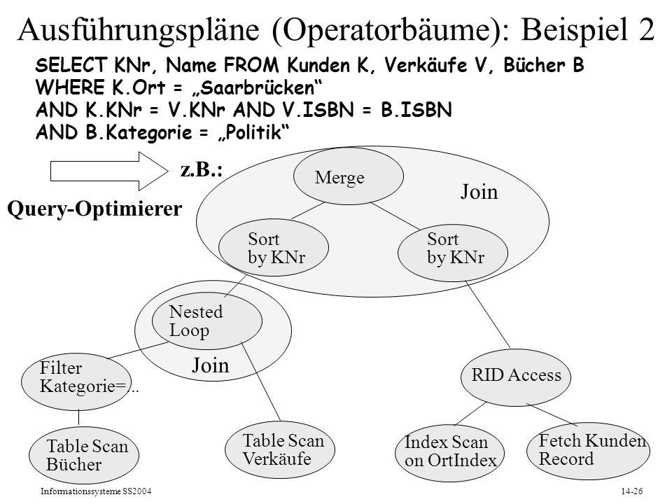 Informationssysteme SS200414-26 Ausführungspläne (Operatorbäume): Beispiel 2 SELECT KNr, Name FROM Kunden K, Verkäufe V, Bücher B WHERE K.Ort = Saarbr