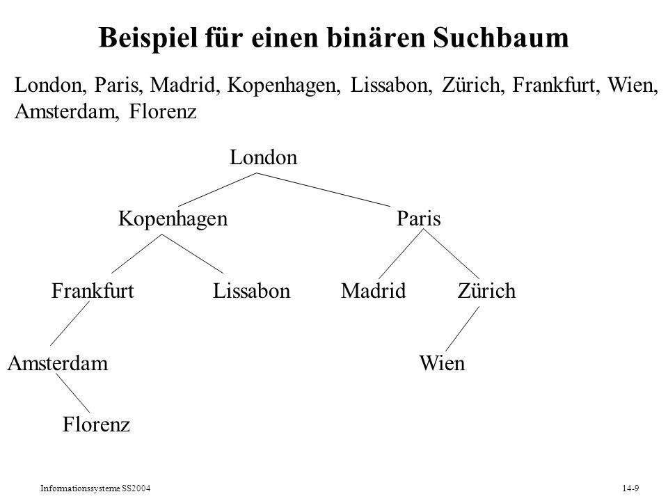Informationssysteme SS200414-9 Beispiel für einen binären Suchbaum London, Paris, Madrid, Kopenhagen, Lissabon, Zürich, Frankfurt, Wien, Amsterdam, Fl