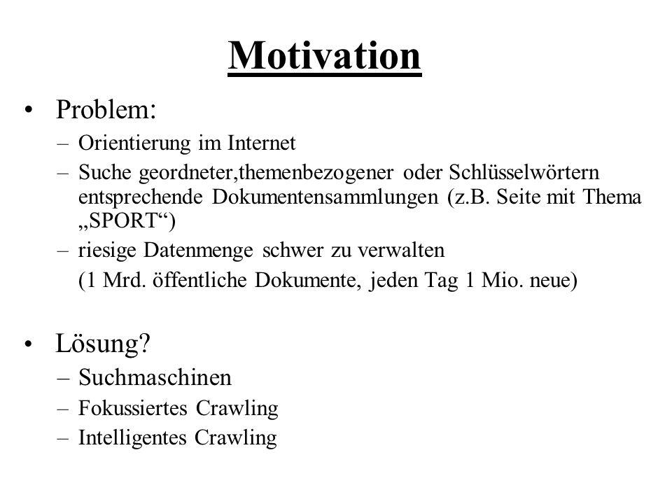 Motivation Problem : –Orientierung im Internet –Suche geordneter,themenbezogener oder Schlüsselwörtern entsprechende Dokumentensammlungen (z.B.