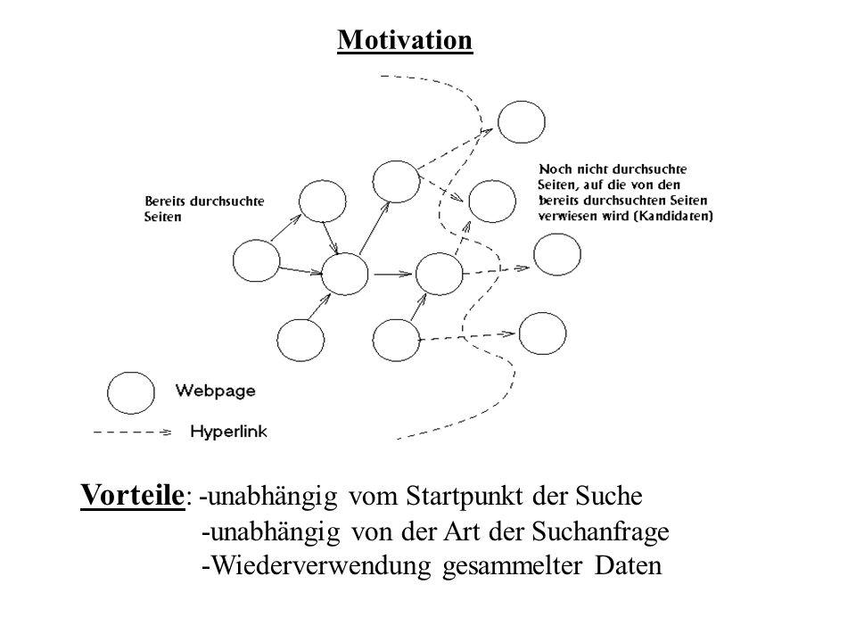Vorteile : -unabhängig vom Startpunkt der Suche -unabhängig von der Art der Suchanfrage -Wiederverwendung gesammelter Daten Motivation