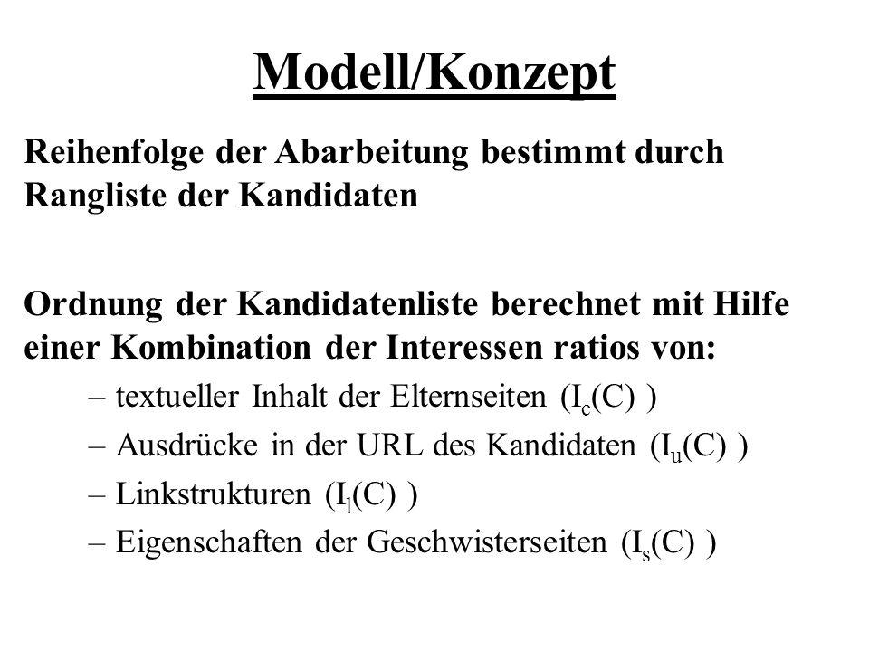 Modell/Konzept –textueller Inhalt der Elternseiten (I c (C) ) –Ausdrücke in der URL des Kandidaten (I u (C) ) –Linkstrukturen (I l (C) ) –Eigenschaften der Geschwisterseiten (I s (C) ) Reihenfolge der Abarbeitung bestimmt durch Rangliste der Kandidaten Ordnung der Kandidatenliste berechnet mit Hilfe einer Kombination der Interessen ratios von:
