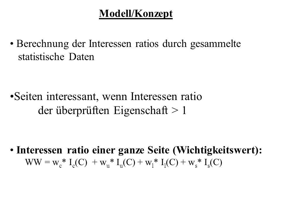 Berechnung der Interessen ratios durch gesammelte statistische Daten Seiten interessant, wenn Interessen ratio der überprüften Eigenschaft > 1 Interessen ratio einer ganze Seite (Wichtigkeitswert): WW = w c * I c (C) + w u * I u (C) + w l * I l (C) + w s * I s (C) Modell/Konzept