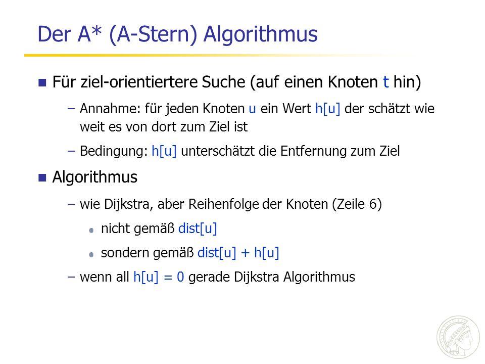 Der A* (A-Stern) Algorithmus Für ziel-orientiertere Suche (auf einen Knoten t hin) –Annahme: für jeden Knoten u ein Wert h[u] der schätzt wie weit es von dort zum Ziel ist –Bedingung: h[u] unterschätzt die Entfernung zum Ziel Algorithmus –wie Dijkstra, aber Reihenfolge der Knoten (Zeile 6) nicht gemäß dist[u] sondern gemäß dist[u] + h[u] –wenn all h[u] = 0 gerade Dijkstra Algorithmus