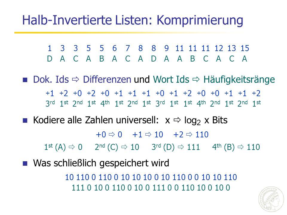 Halb-Invertierte Listen: Komprimierung Dok. Ids Differenzen und Wort Ids Häufigkeitsränge 133556788911 121315 DACABACADAABCACA +1+1 +2+2 +0+0 +2+2 +0+