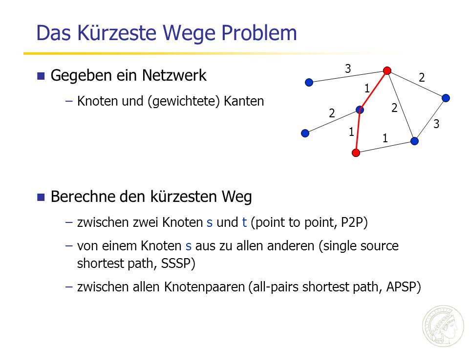 Das Kürzeste Wege Problem Gegeben ein Netzwerk –Knoten und (gewichtete) Kanten Berechne den kürzesten Weg –zwischen zwei Knoten s und t (point to point, P2P) –von einem Knoten s aus zu allen anderen (single source shortest path, SSSP) –zwischen allen Knotenpaaren (all-pairs shortest path, APSP) 2 3 1 2 3 2 1 1
