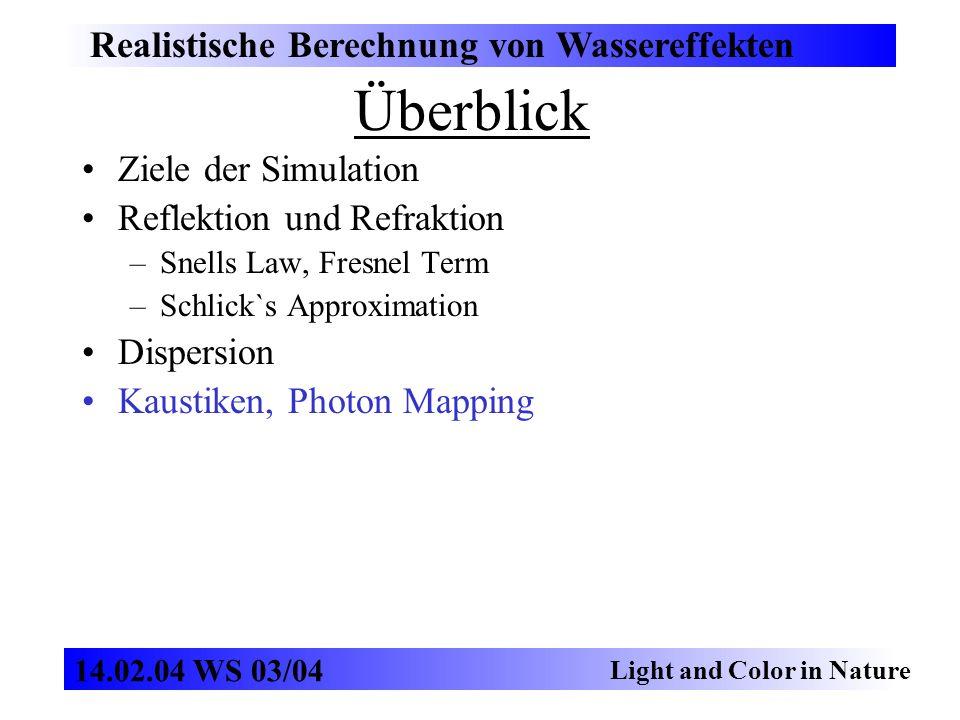 Überblick Ziele der Simulation Reflektion und Refraktion –Snells Law, Fresnel Term –Schlick`s Approximation Dispersion Kaustiken, Photon Mapping Realistische Berechnung von Wassereffekten Light and Color in Nature 14.02.04 WS 03/04