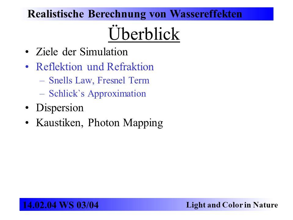 Reflektion und Refraktion Realistische Berechnung von Wassereffekten Light and Color in Nature 14.02.04 WS 03/04 Index of Refraction n i /n r –Indizes für die Dichte der Materialien –Bestimmt die Stärke der Licht- brechung, n=1 für Vakuum, Luft –n>1 für dielektrische Materialien Snell`s Law –n i sin i = n r sin( r ) Totale interne Reflektion –tritt nur auf beim Übergang von dichterem zu dünnerem Material