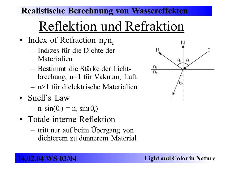 Reflektion und Refraktion Realistische Berechnung von Wassereffekten Light and Color in Nature 14.02.04 WS 03/04 Fresnel Term –Bestimmt Verhältnis zwischen reflektiertem und durchgelassenen Licht –Index of Refraction ist abhängig von der Wellenlänge des Lichts, der Fresnel Term also auch –Schlick`s Approximation