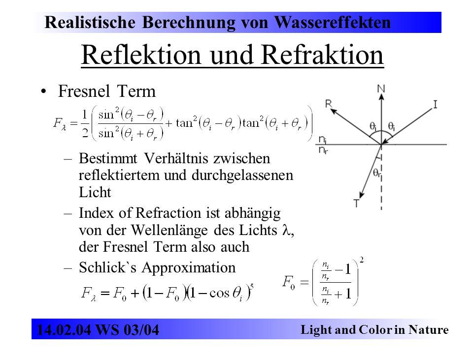Reflektion und Refraktion Realistische Berechnung von Wassereffekten Light and Color in Nature 14.02.04 WS 03/04 Fresnel Term –Bestimmt Verhältnis zwi