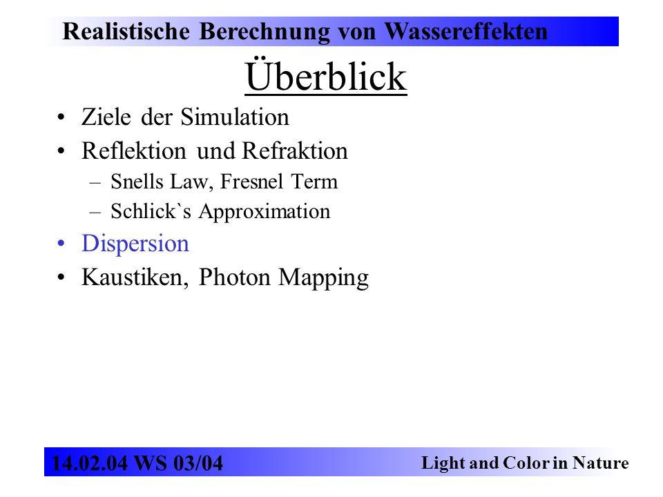 Dispersion Realistische Berechnung von Wassereffekten Light and Color in Nature 14.02.04 WS 03/04 Sichtbares Licht –Wellenlängen von 380 nm (violett) bis 780 nm (rot) –Weisses Licht zusammengesetzt aus vielen Wellenlängen Index of Refraction –Gibt durchschnittliche Lichtbrechung des sichtbaren Spektrums an –Aber: Index von der Wellenlänge abhängig!