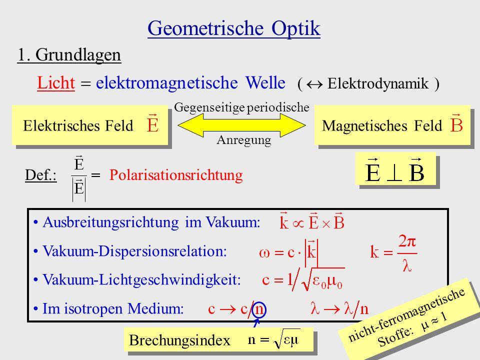Geometrische Optik 1. Grundlagen Licht elektromagnetische Welle ( Elektrodynamik ) Elektrisches FeldMagnetisches Feld Gegenseitige periodische Anregun