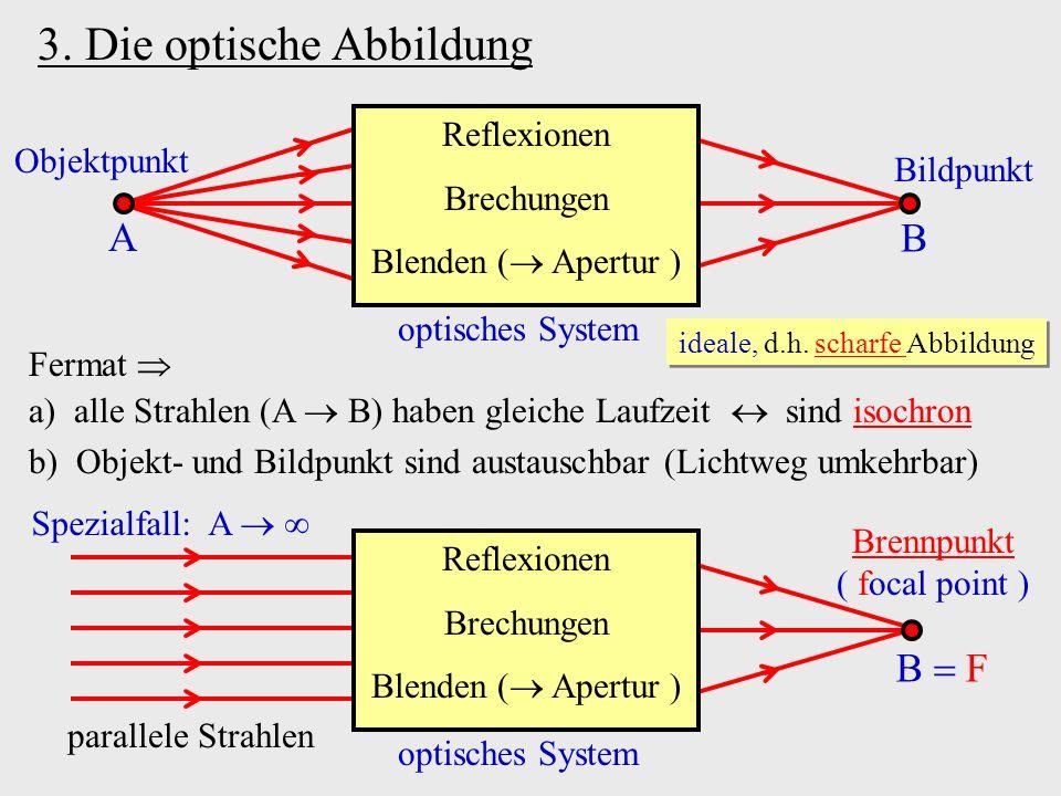 3. Die optische Abbildung optisches System Reflexionen Brechungen Blenden ( Apertur ) A Objektpunkt B Bildpunkt ideale, d.h. scharfe Abbildung Fermat