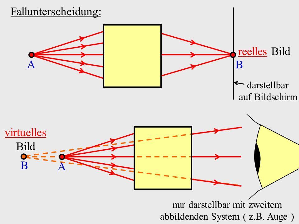 Fallunterscheidung: A B reelles Bild darstellbar auf Bildschirm virtuelles Bild A B nur darstellbar mit zweitem abbildenden System ( z.B. Auge )