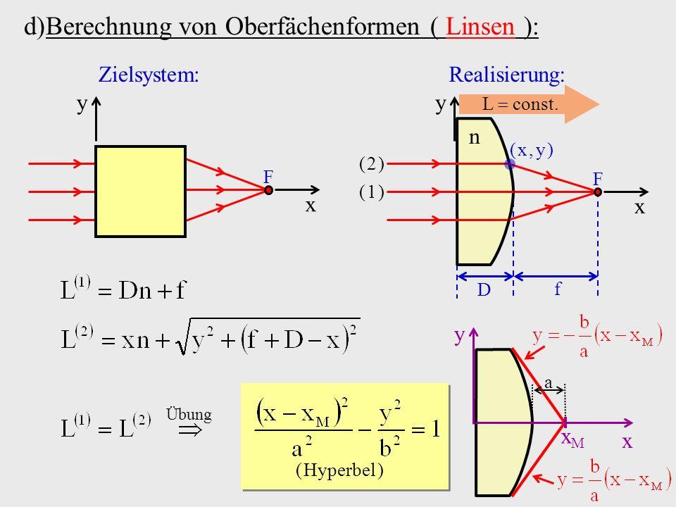 D f d)Berechnung von Oberfächenformen ( Linsen ): Zielsystem: F x y Realisierung: F x y n ( x, y )( x, y ) L const. ( 1 )( 1 ) ( 2 )( 2 ) ( Hyperbel )