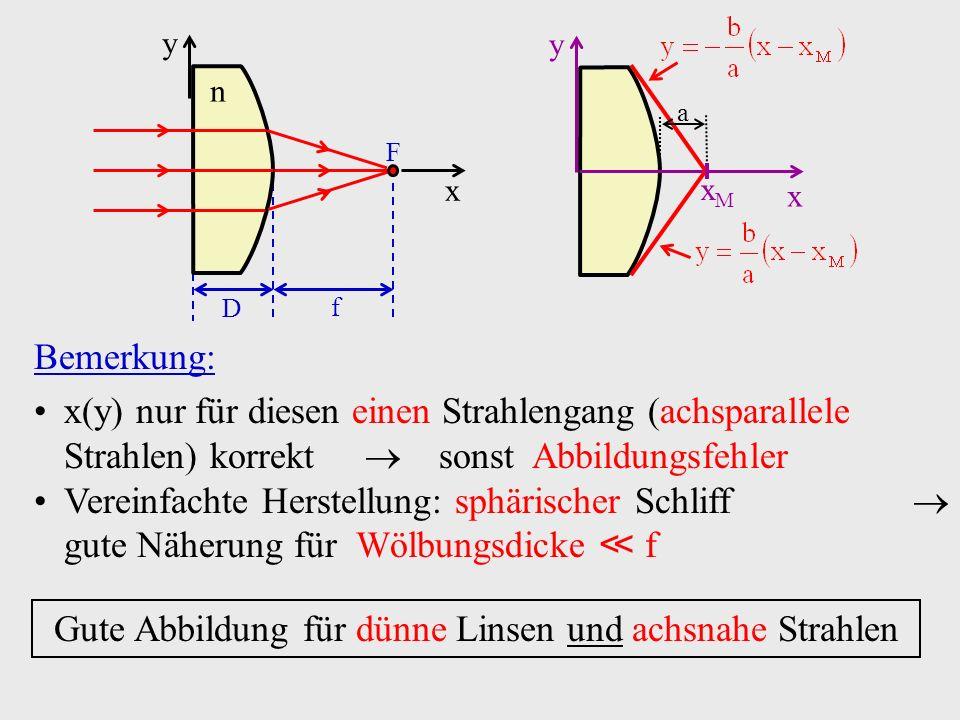 D f F x y n Bemerkung: x(y) nur für diesen einen Strahlengang (achsparallele Strahlen) korrekt sonst Abbildungsfehler Vereinfachte Herstellung: sphäri