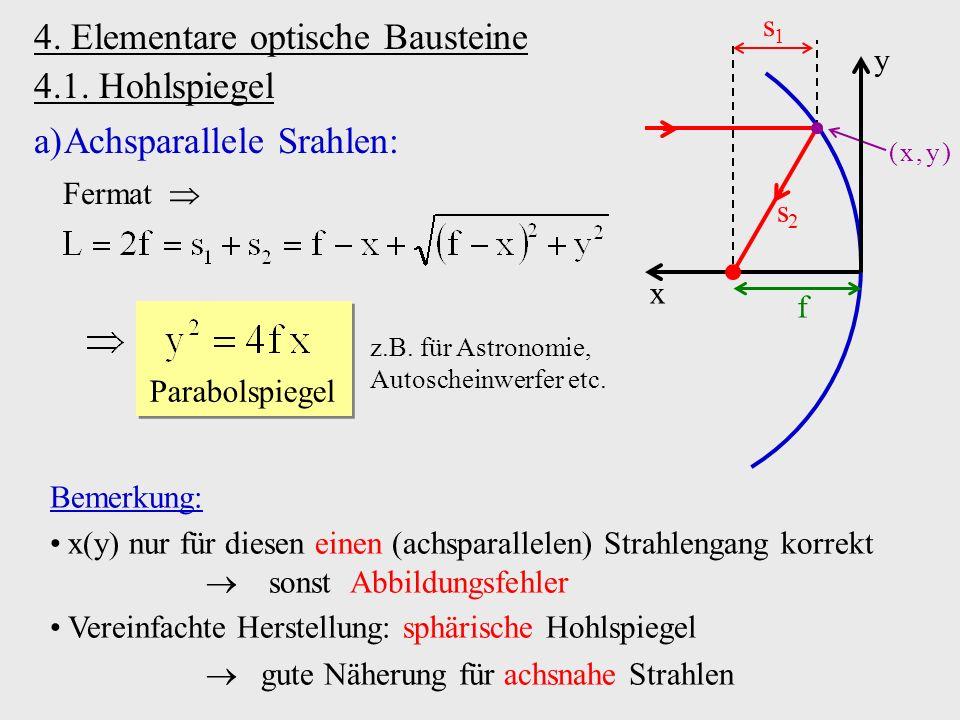 4. Elementare optische Bausteine 4.1. Hohlspiegel a)Achsparallele Srahlen: y x f s1s1 s2s2 ( x, y )( x, y ) Fermat Parabolspiegel z.B. für Astronomie,