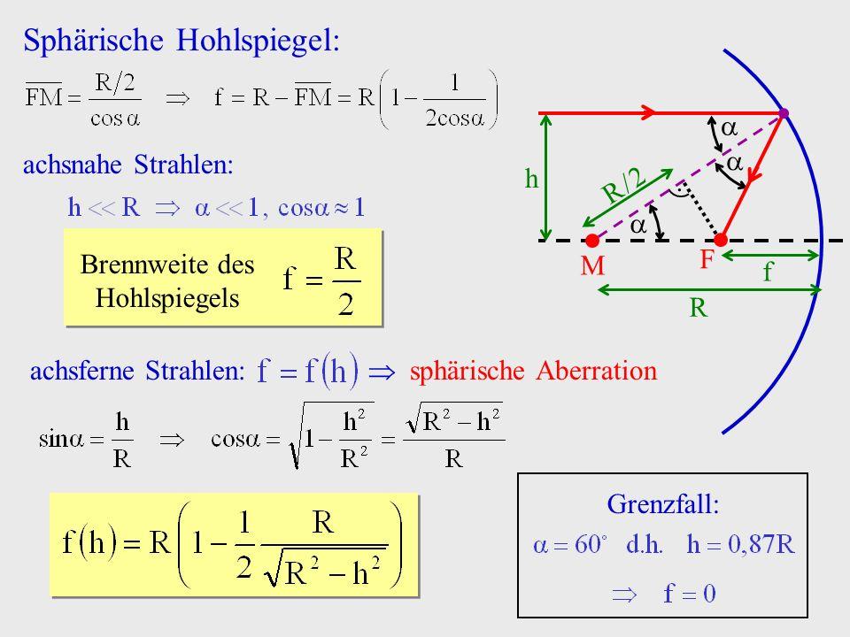 . Sphärische Hohlspiegel: f M F R h R / 2R / 2 achsnahe Strahlen: Brennweite des Hohlspiegels achsferne Strahlen: sphärische Aberration Grenzfall:
