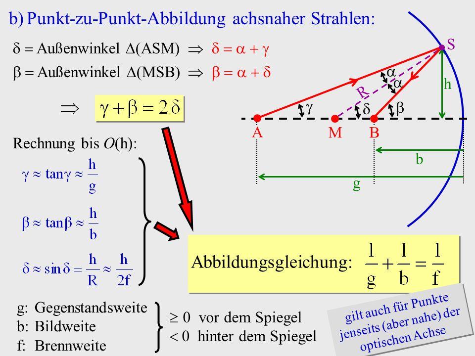 R b)Punkt-zu-Punkt-Abbildung achsnaher Strahlen: b M g h A B S Außenwinkel ASM Außenwinkel MSB Rechnung bis O(h): Abbildungsgleichung: g:Gegenstandswe