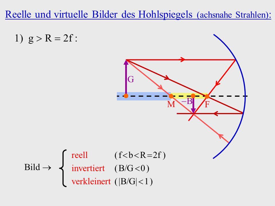 Reelle und virtuelle Bilder des Hohlspiegels (achsnahe Strahlen) : 1)g R 2f : Bild reell ( f b R 2f ) invertiert ( B G 0 ) verkleinert ( B G 1 ) B M G