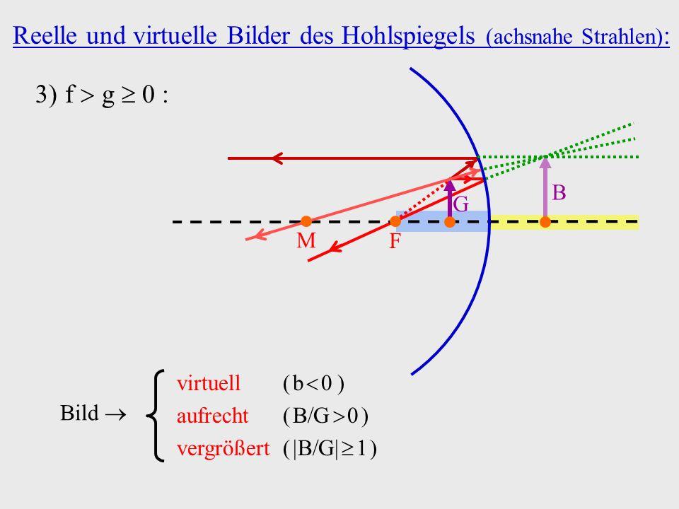 3)f g 0 : Bild virtuell ( b 0 ) aufrecht ( B G 0 ) vergrößert ( B G 1 ) B M F G Reelle und virtuelle Bilder des Hohlspiegels (achsnahe Strahlen) :