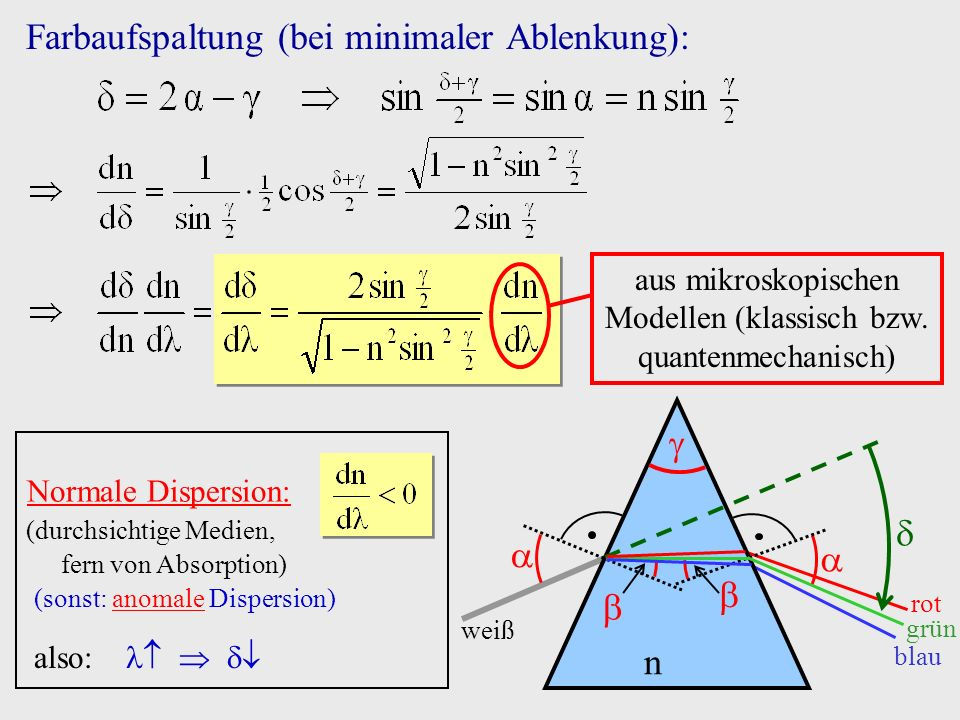 Farbaufspaltung (bei minimaler Ablenkung): n weiß rot grün blau aus mikroskopischen Modellen (klassisch bzw. quantenmechanisch) Normale Dispersion: (d