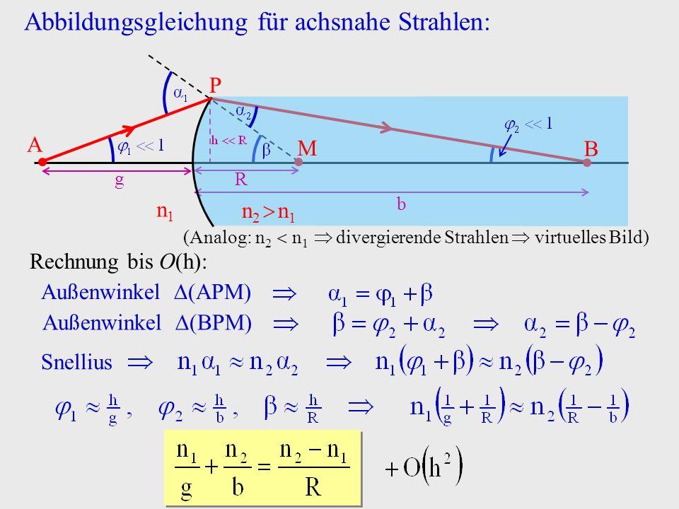 Abbildungsgleichung für achsnahe Strahlen: Rechnung bis O h : Außenwinkel APM Außenwinkel BPM Snellius n1n1 n 2 n 1 M R A g B b P (Analog: n 2 n 1 div