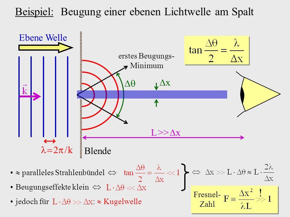 Beispiel: Beugung einer ebenen Lichtwelle am Spalt L >> x Ebene Welle k x erstes Beugungs- Minimum Blende paralleles Strahlenbündel Beugungseffekte kl