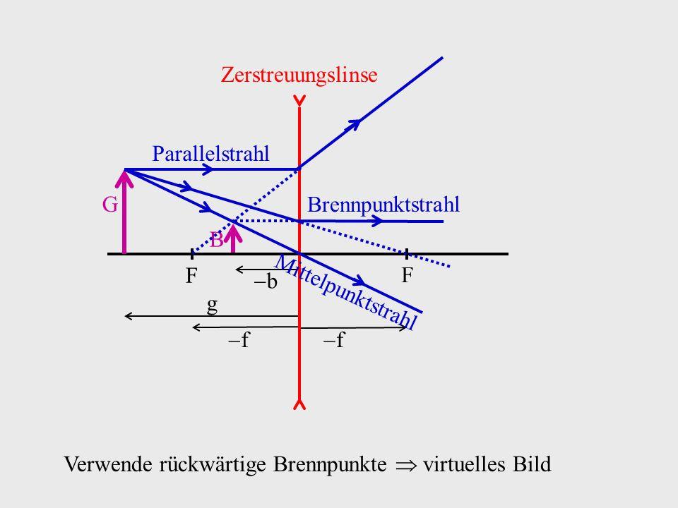 b B Zerstreuungslinse G F F g f f Parallelstrahl Mittelpunktstrahl Brennpunktstrahl Verwende rückwärtige Brennpunkte virtuelles Bild