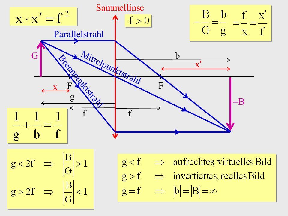 b B Sammellinse G F F g ff Parallelstrahl Mittelpunktstrahl Brennpunktstrahl x x
