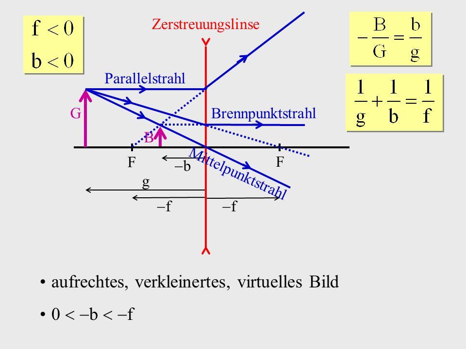 b B Zerstreuungslinse G F F g f f Parallelstrahl Mittelpunktstrahl Brennpunktstrahl aufrechtes, verkleinertes, virtuelles Bild 0 b f