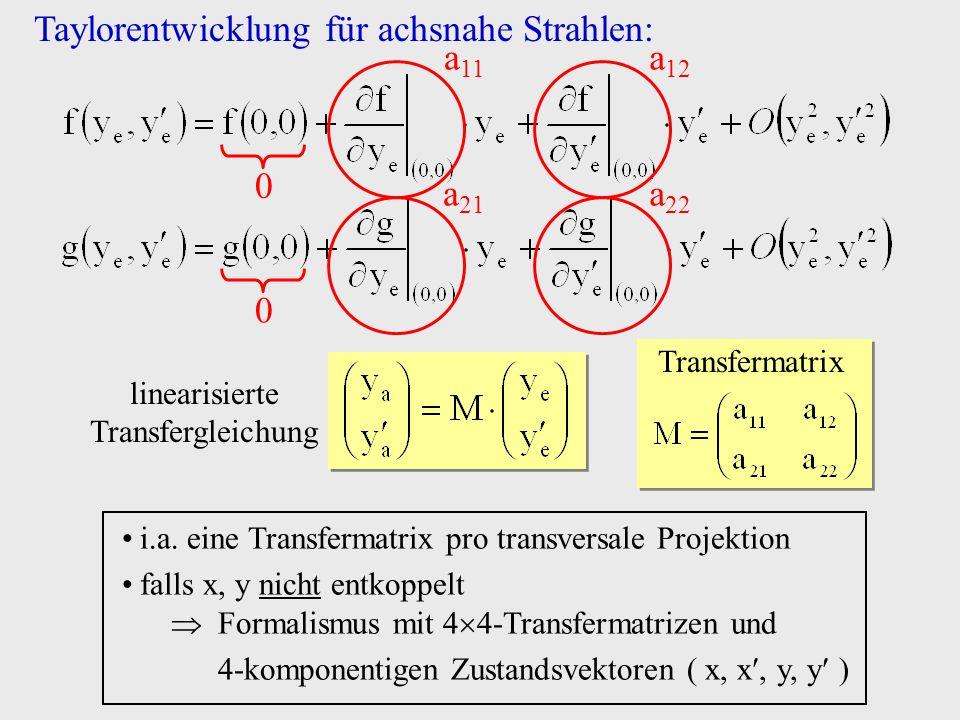 Taylorentwicklung für achsnahe Strahlen: a 11 linearisierte Transfergleichung Transfermatrix i.a. eine Transfermatrix pro transversale Projektion fall