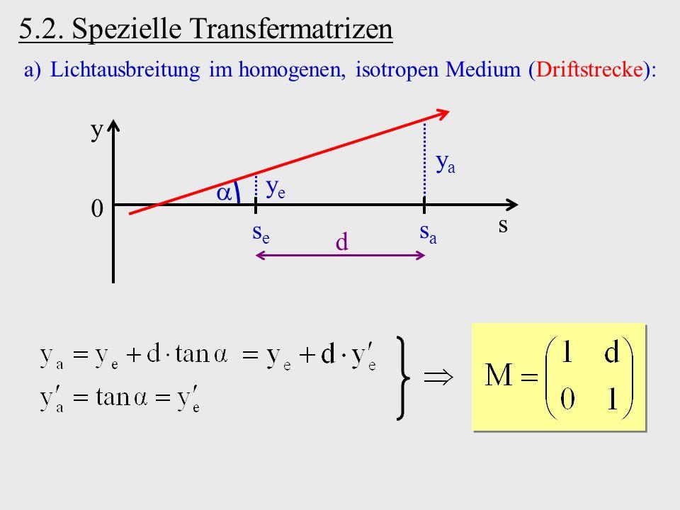 5.2. Spezielle Transfermatrizen a)Lichtausbreitung im homogenen, isotropen Medium (Driftstrecke): s y 0 sese sasa yeye yaya d