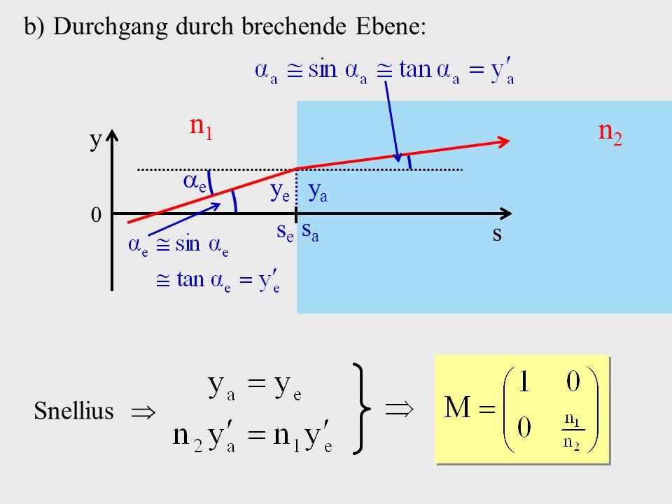 b)Durchgang durch brechende Ebene: s y 0 sese sasa yeye yaya e n1n1 n2n2 Snellius