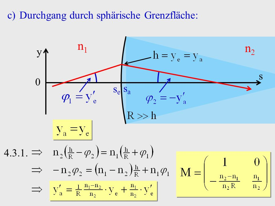 c)Durchgang durch sphärische Grenzfläche: s y 0 sese sasa n1n1 n2n2 4.3.1.
