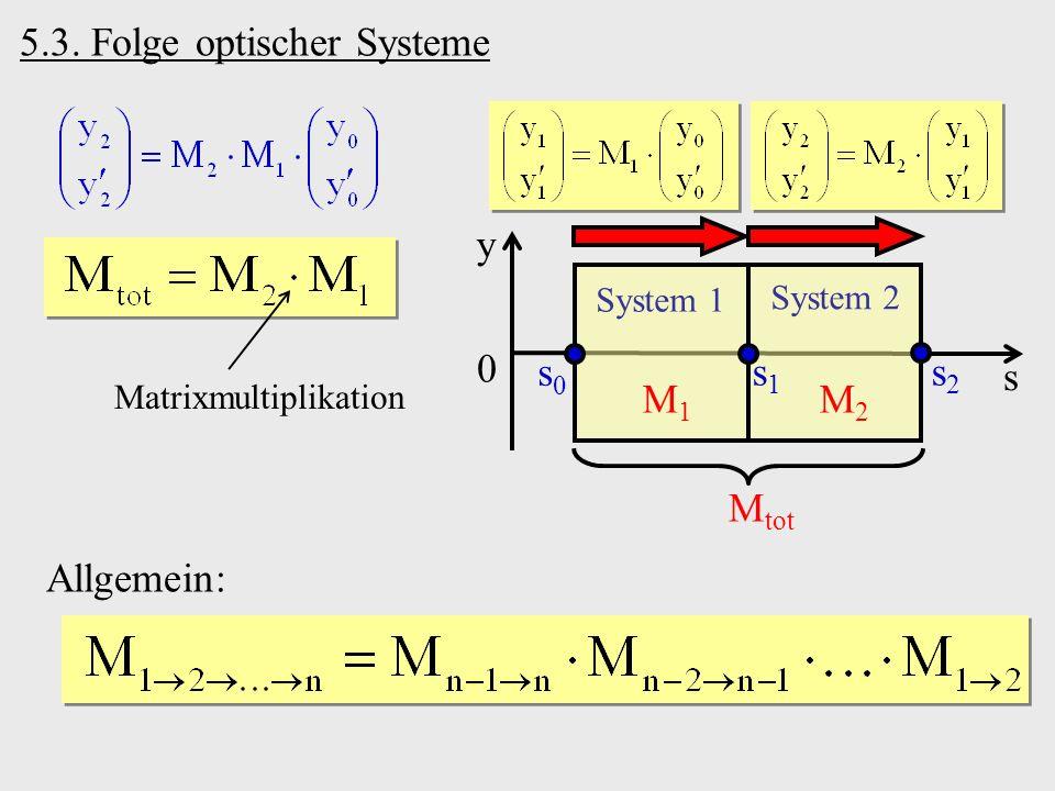 5.3. Folge optischer Systeme Matrixmultiplikation Allgemein: s y 0 s0s0 s1s1 s2s2 System 1 System 2 M1M1 M2M2 M tot