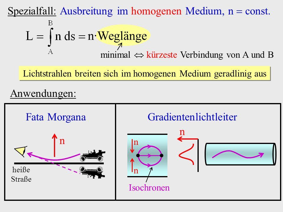 minimal kürzeste Verbindung von A und B Spezialfall: Ausbreitung im homogenen Medium, n const. n·Weglänge Lichtstrahlen breiten sich im homogenen Medi