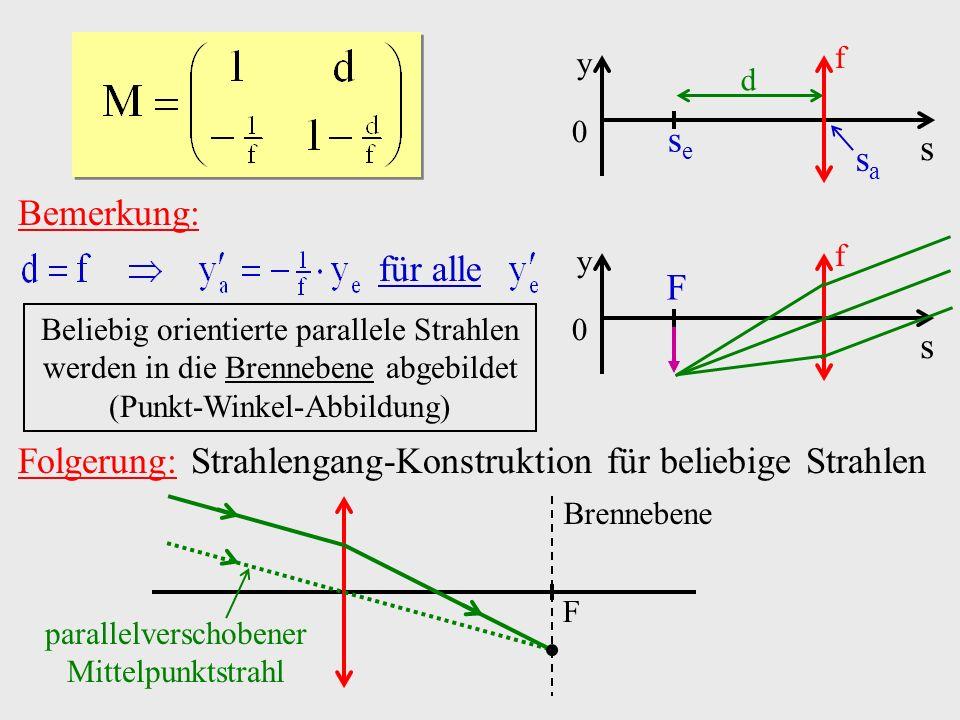 s y 0 f sasa sese d Bemerkung: für alle s y 0 f F Beliebig orientierte parallele Strahlen werden in die Brennebene abgebildet (Punkt-Winkel-Abbildung)