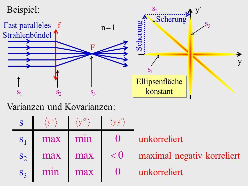 Beispiel: Fast paralleles Strahlenbündel s1s1 s2s2 s3s3 f F n 1 y y s1s1 Scherung s2s2 s3s3 Ellipsenfläche konstant Varianzen und Kovarianzen: s s 1 m