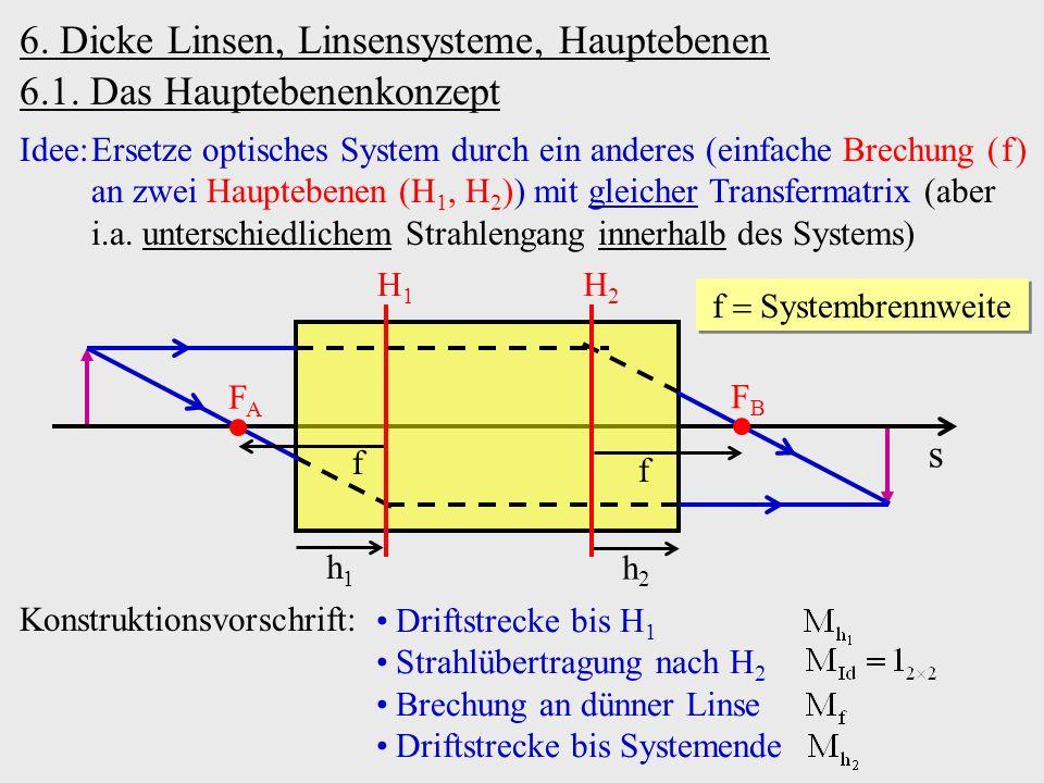 h2h2 6. Dicke Linsen, Linsensysteme, Hauptebenen 6.1. Das Hauptebenenkonzept Idee:Ersetze optisches System durch ein anderes (einfache Brechung ( f )