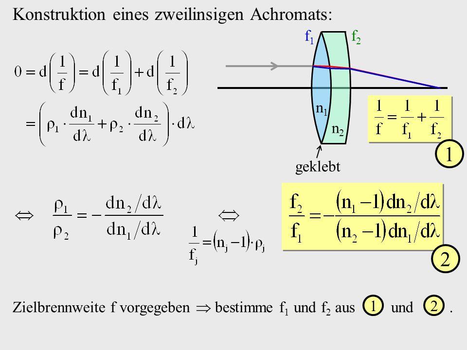 Konstruktion eines zweilinsigen Achromats: n1n1 n2n2 f1f1 f2f2 geklebt 1 2 Zielbrennweite f vorgegeben bestimme f 1 und f 2 aus und. 12