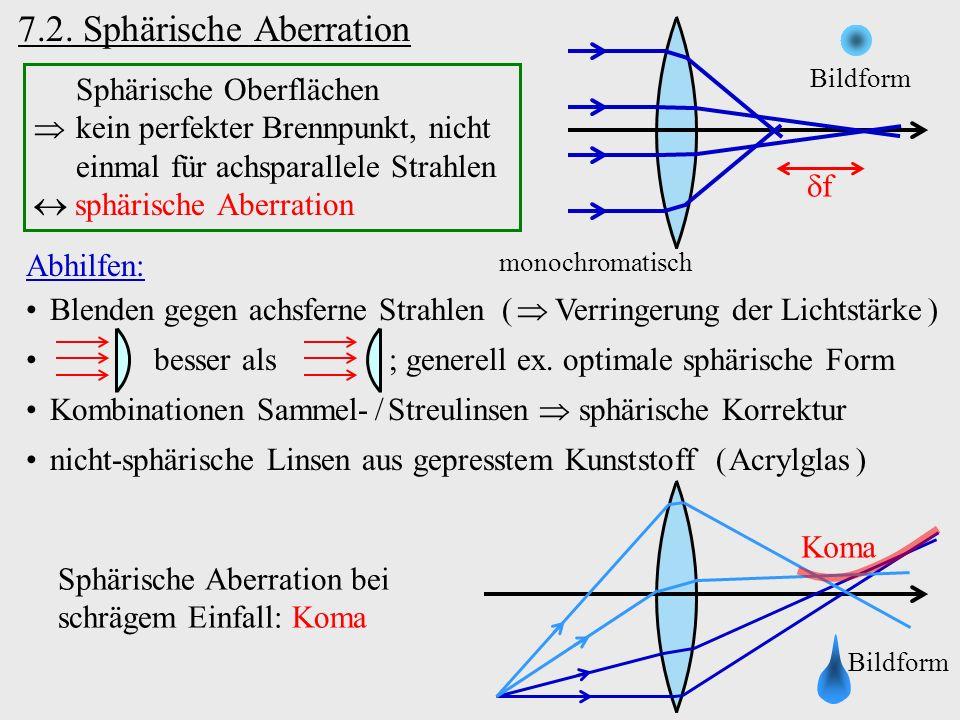 Abhilfen: Blenden gegen achsferne Strahlen Verringerung der Lichtstärke besser als ; generell ex. optimale sphärische Form Kombinationen Sammel- / Str