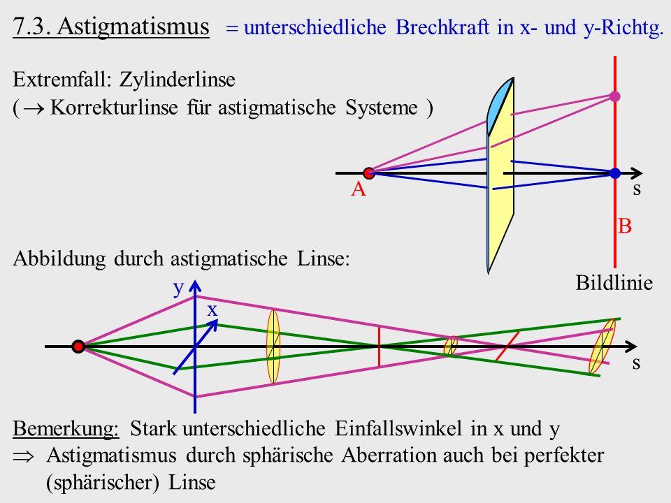 7.3. Astigmatismus unterschiedliche Brechkraft in x- und y-Richtg. Extremfall: Zylinderlinse ( Korrekturlinse für astigmatische Systeme ) s A B Bildli
