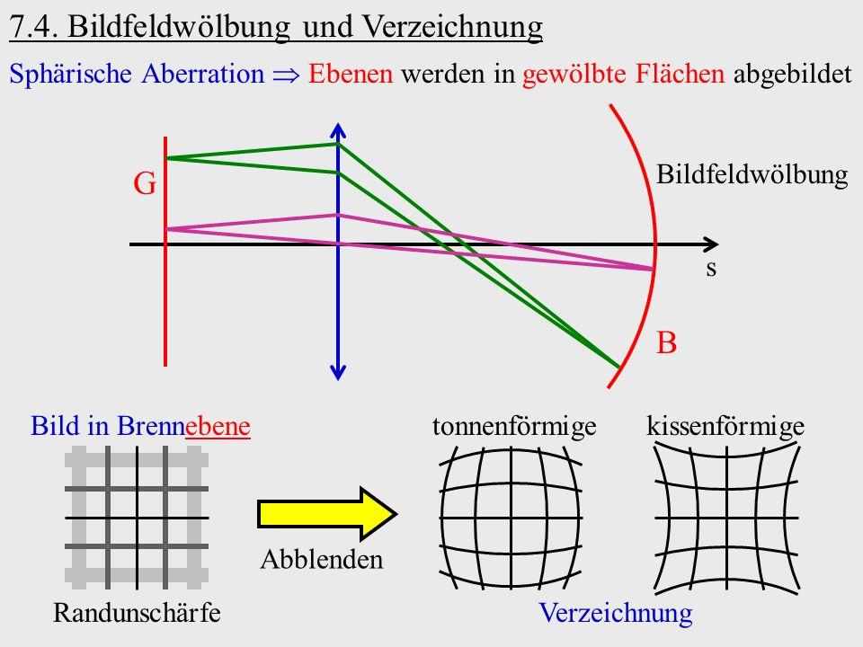 7.4. Bildfeldwölbung und Verzeichnung Sphärische Aberration Ebenen werden in gewölbte Flächen abgebildet s G B Bildfeldwölbung Bild in Brennebene Rand