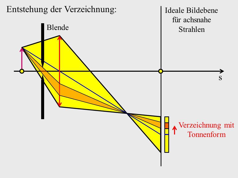 Ideale Bildebene für achsnahe Strahlen Entstehung der Verzeichnung: s Verzeichnung mit Tonnenform Blende