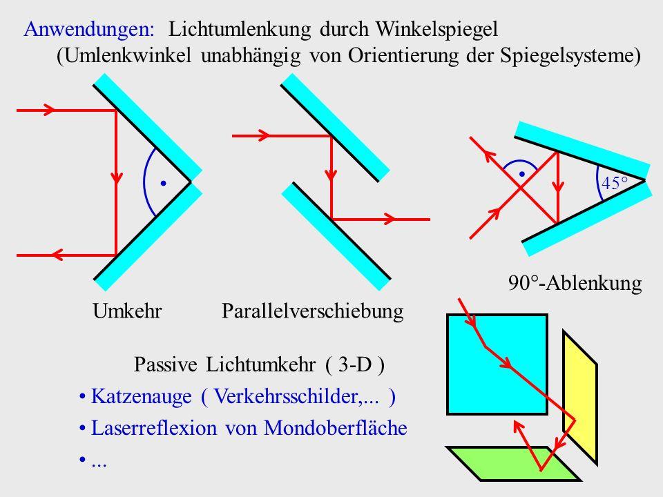 Anwendungen: Lichtumlenkung durch Winkelspiegel (Umlenkwinkel unabhängig von Orientierung der Spiegelsysteme) Umkehr Parallelverschiebung 45 90 -Ablen