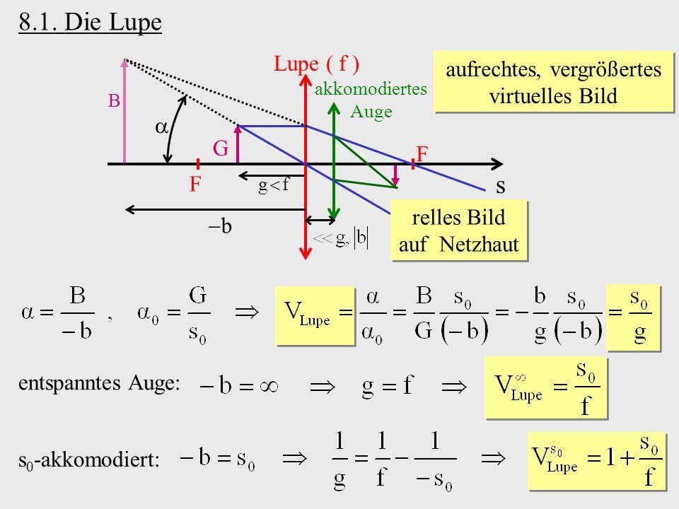 g f G 8.1. Die Lupe s Lupe ( f ) akkomodiertes Auge F F B b aufrechtes, vergrößertes virtuelles Bild relles Bild auf Netzhaut entspanntes Auge: s 0 -a