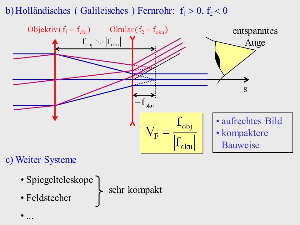 b)Holländisches ( Galileisches ) Fernrohr: f 1 0, f 2 0 s Objektiv ( f 1 f obj ) entspanntes Auge Okular ( f 2 f oku ) aufrechtes Bild kompaktere Bauw