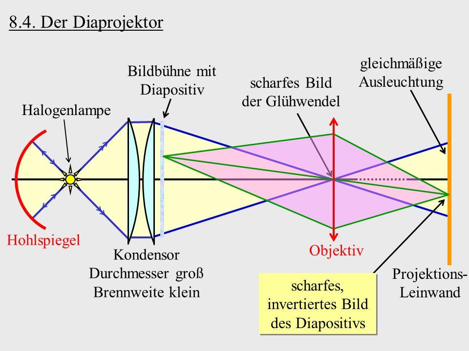 gleichmäßige Ausleuchtung scharfes Bild der Glühwendel 8.4. Der Diaprojektor Kondensor Durchmesser groß Brennweite klein Projektions- Leinwand Objekti