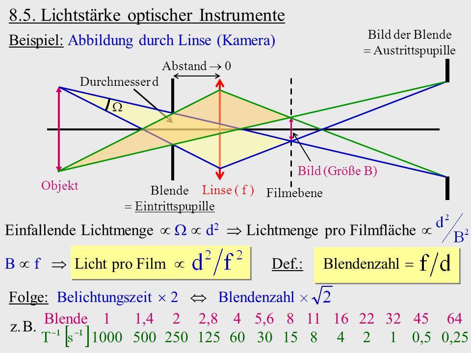 Durchmesser d 8.5. Lichtstärke optischer Instrumente Beispiel: Abbildung durch Linse (Kamera) Linse ( f ) Objekt Blende Eintrittspupille Filmebene Abs