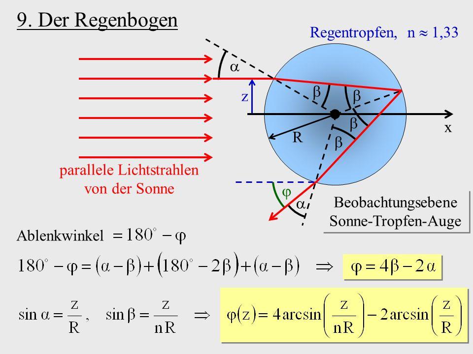 z 9. Der Regenbogen Regentropfen, n 1,33 parallele Lichtstrahlen von der Sonne x R Beobachtungsebene Sonne-Tropfen-Auge Ablenkwinkel